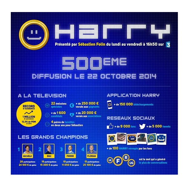 500emeHARRY_texte